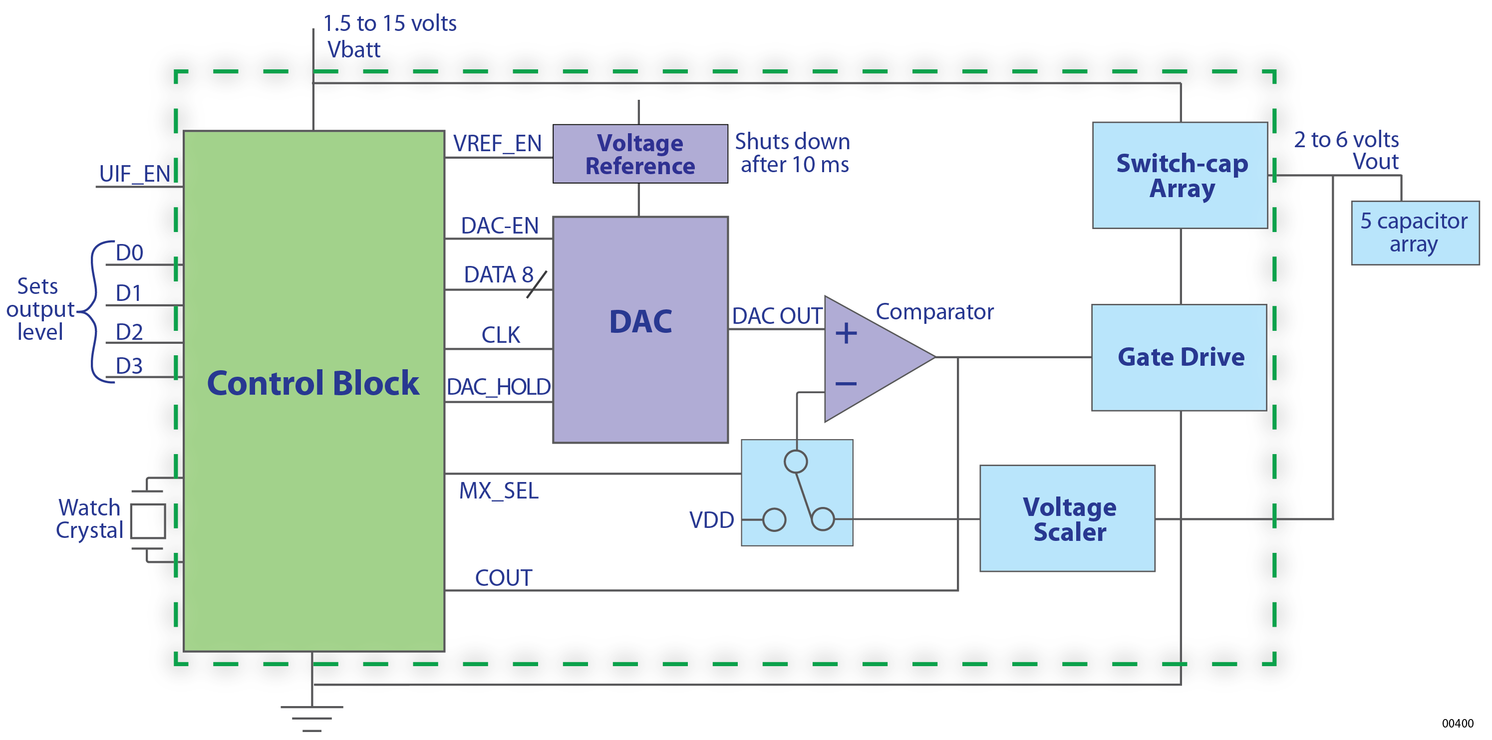 Dc Converters Ridgetop Group Reliability Block Diagram 2 Out Of 3 Converter