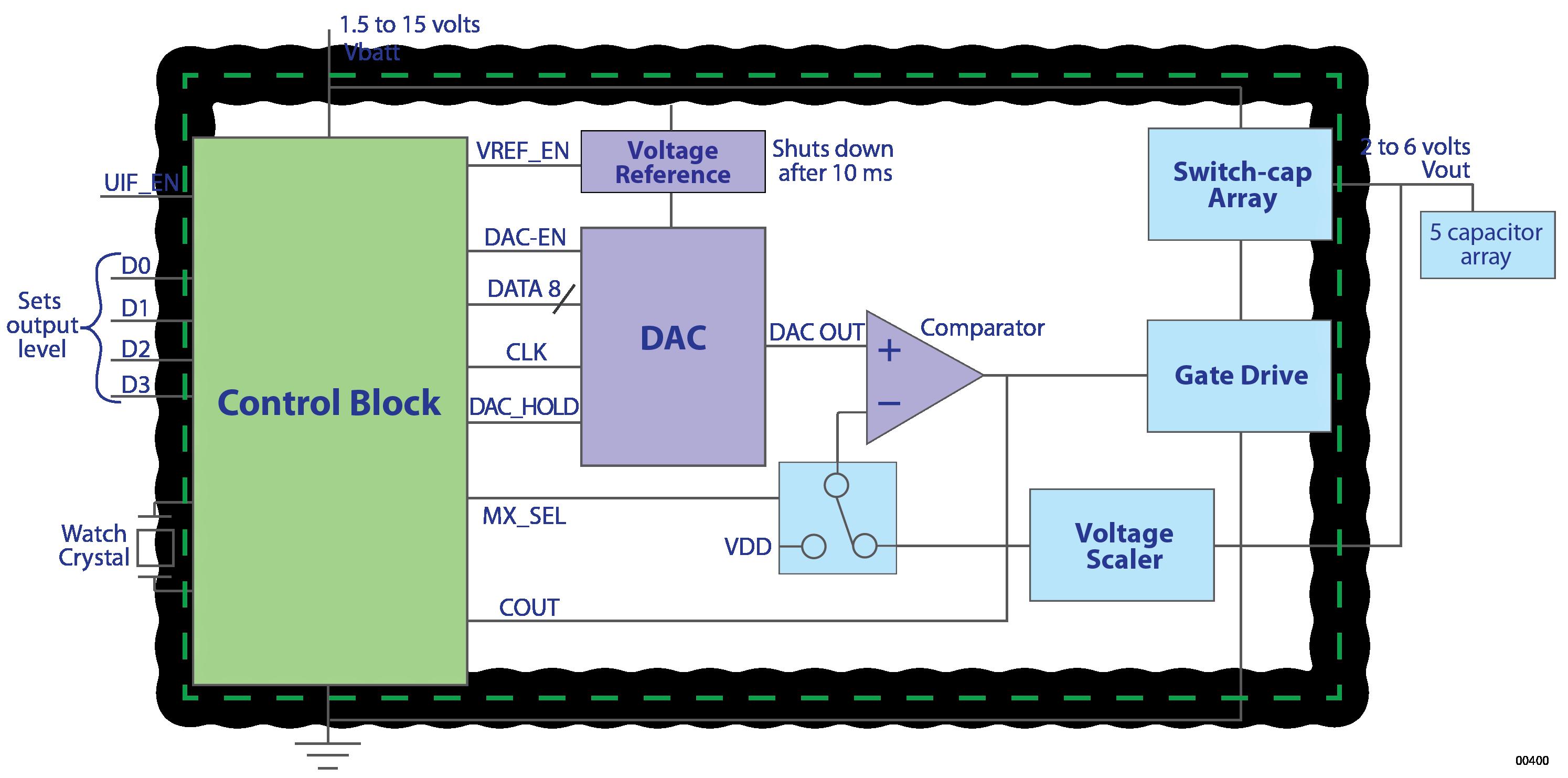 dc/dc converters  ridgetop group, wiring diagram