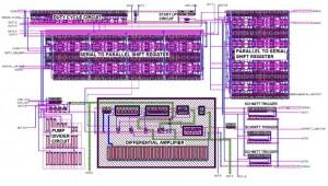 NBTI_layout