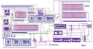 TDDB_layout