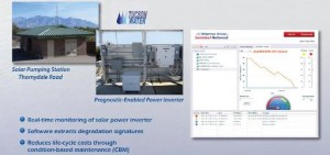 Tucson_Water_Inverter