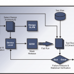 nanoDFM_chart