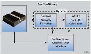 sentinel-suite_sentinel-power